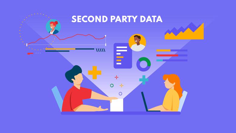 Second party data définition