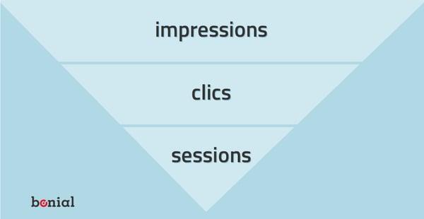BON-Blog-Bien_interpreter_CTR-Inforgraphie-200713-C1