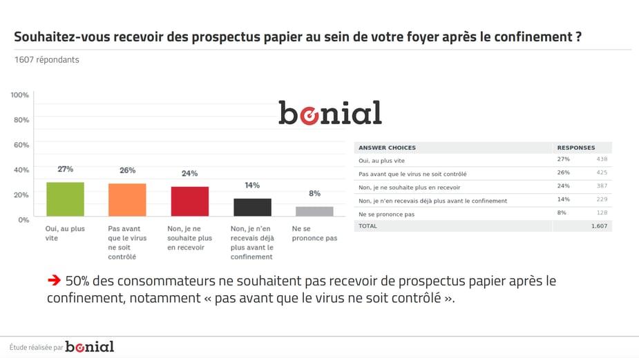 Bonial_Étude_COVID_Vague_3_pdf-2