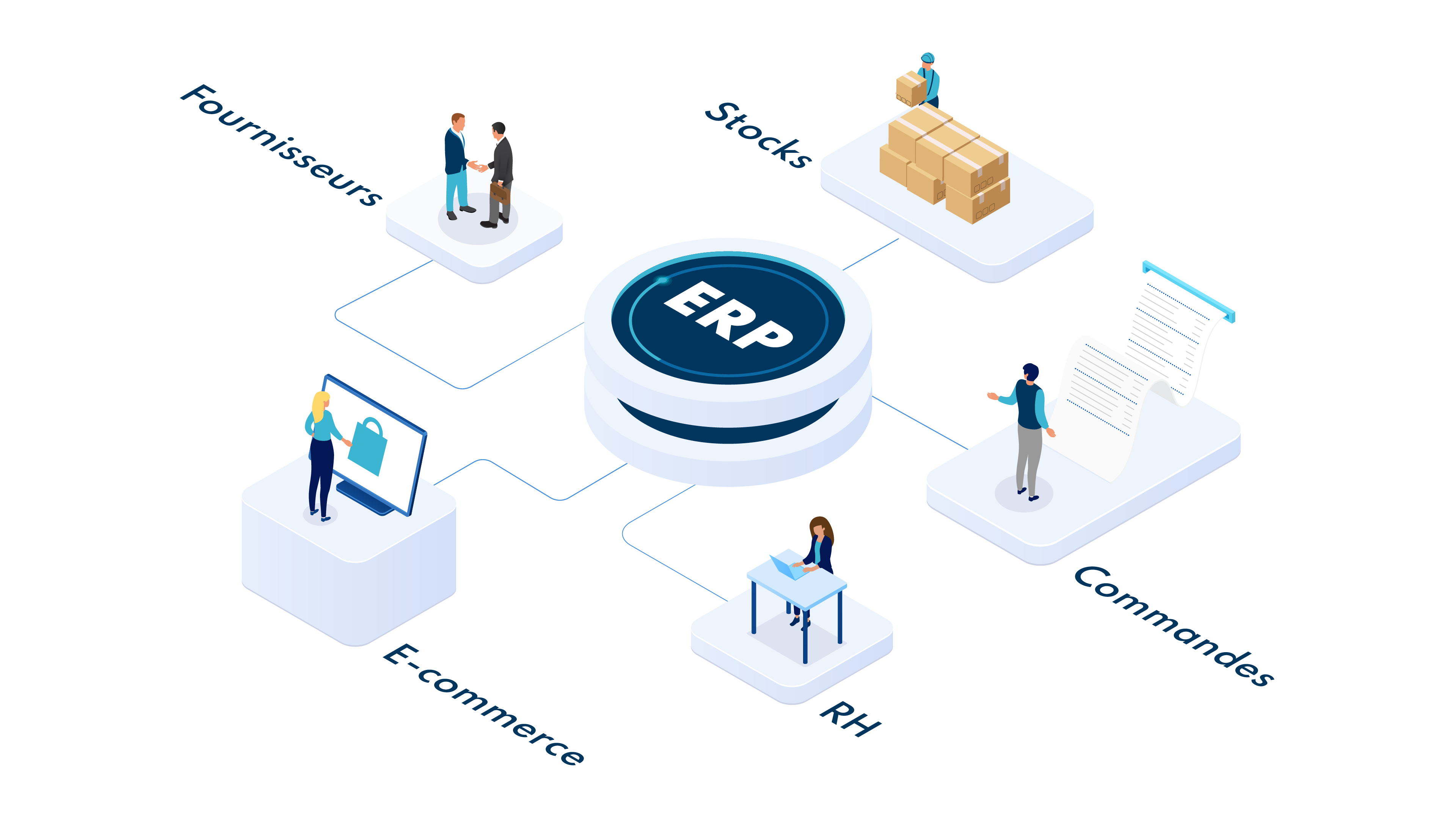 ERP with differents functions and people representing the departments of a company